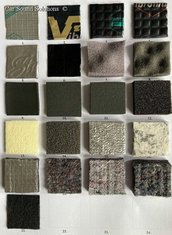 Sample Sheet of Soundproofing Materials